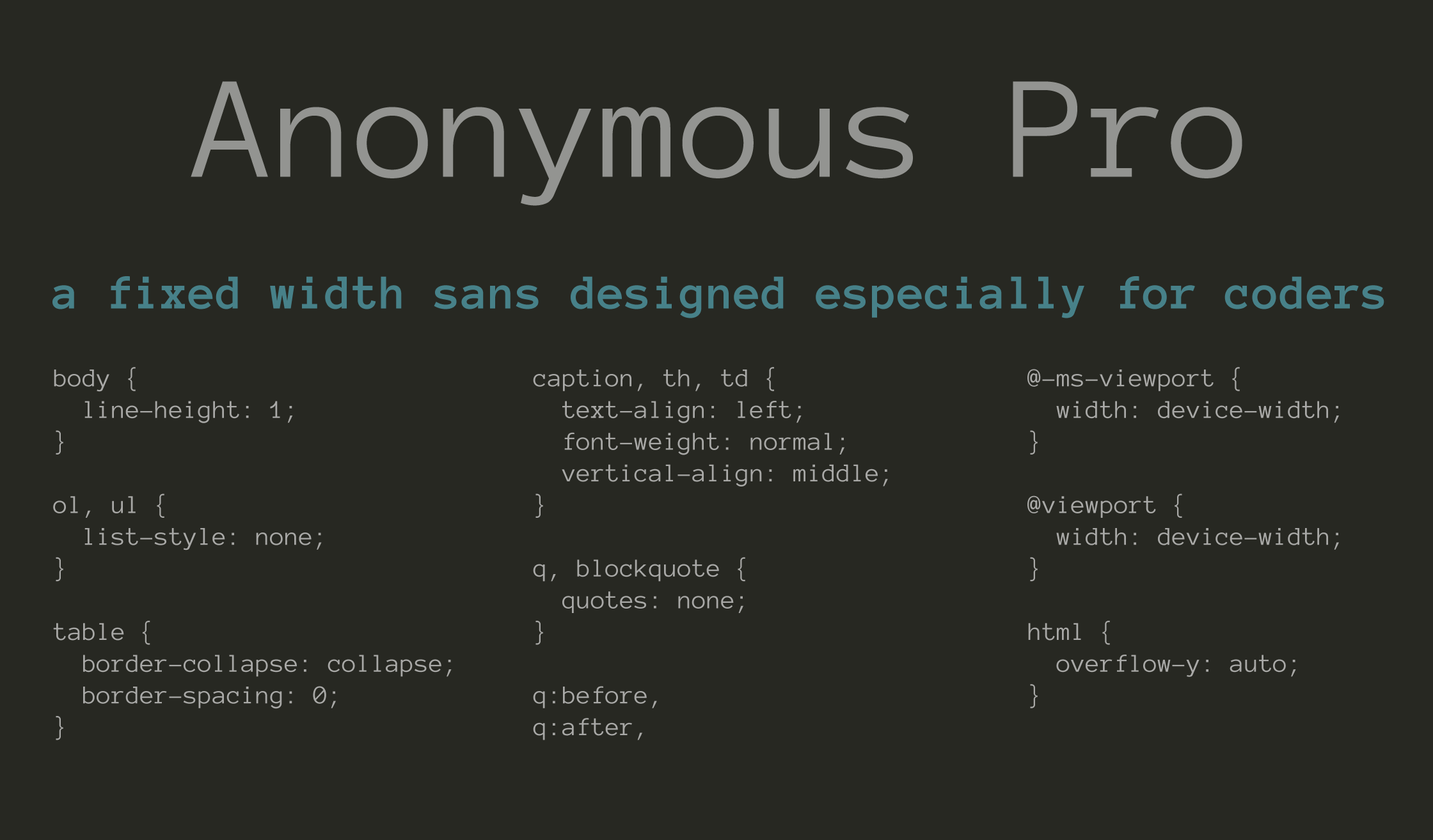 Anonymous Pro Sample